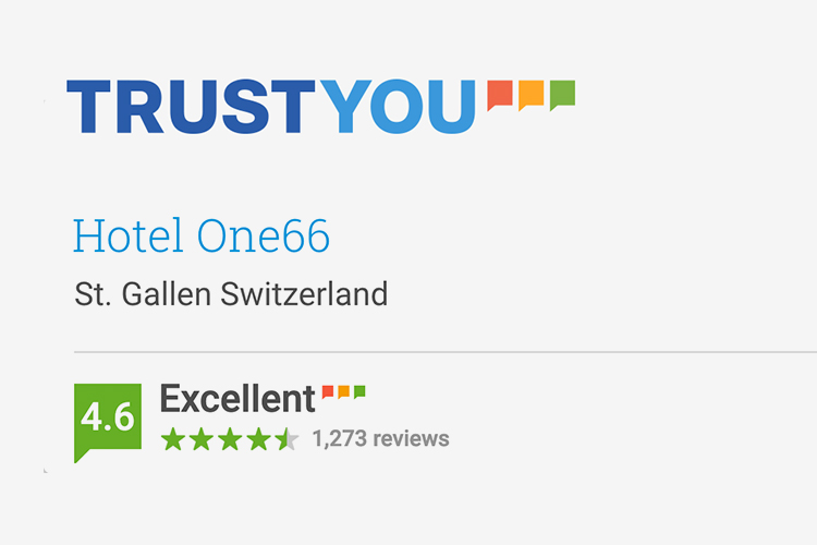 trustyou-award-hotel-one66-switzerland-stgallen
